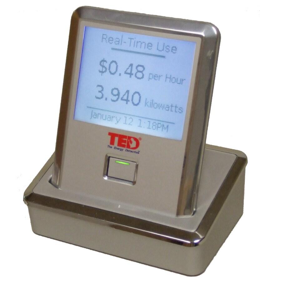 The Energy Detective Digital Clamp Meter