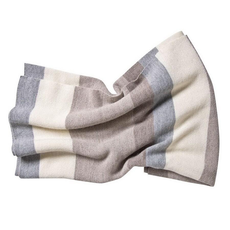 KOKO Company Alpaca Natural 70-in L x 34-in W Wool Throw