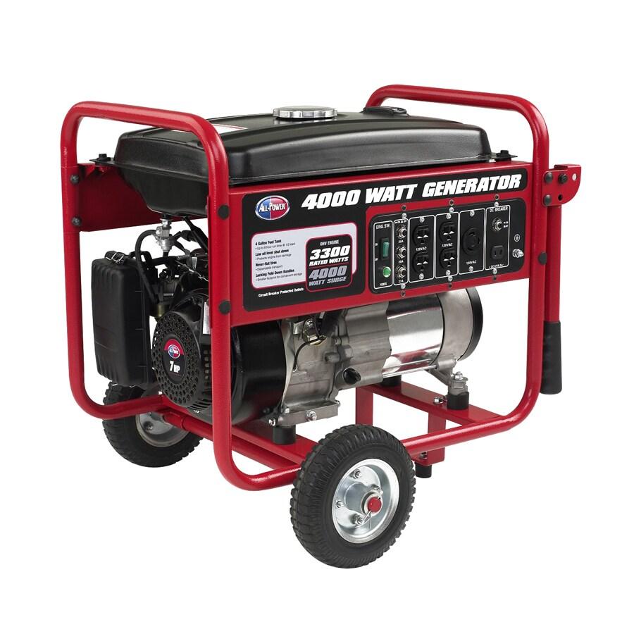 All-Power America Portable Generator