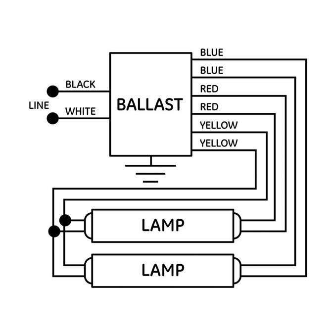 GE 2-Bulb Residential Electronic Fluorescent Light Ballast in the Ballasts  department at Lowes.com   Ge Fluorescent Ballast Wiring Diagram      Lowe's