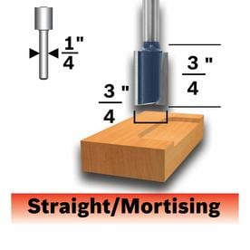 mortising bit. bosch 3/4-in carbide-tipped hinge mortising bit\u0027 bit