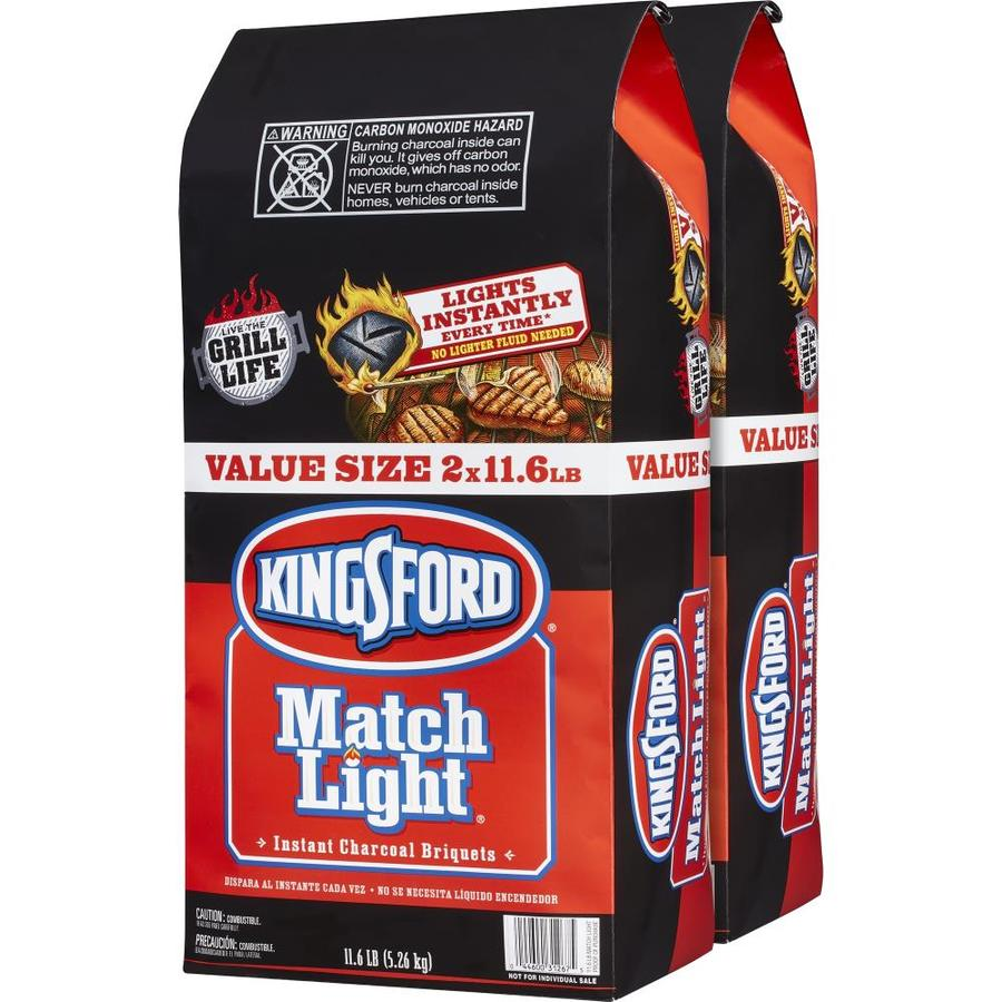 study guide for kingsford charcoal Kingsford charcoal case focus on promotional activity and increasing the frequency of charcoal purchases by kingsford's customers snapple case study.