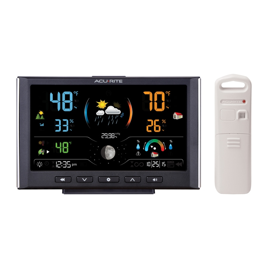 Display product reviews for Digital Weather Station Wireless Outdoor Sensor - Shop Digital Weather Stations At Lowes.com