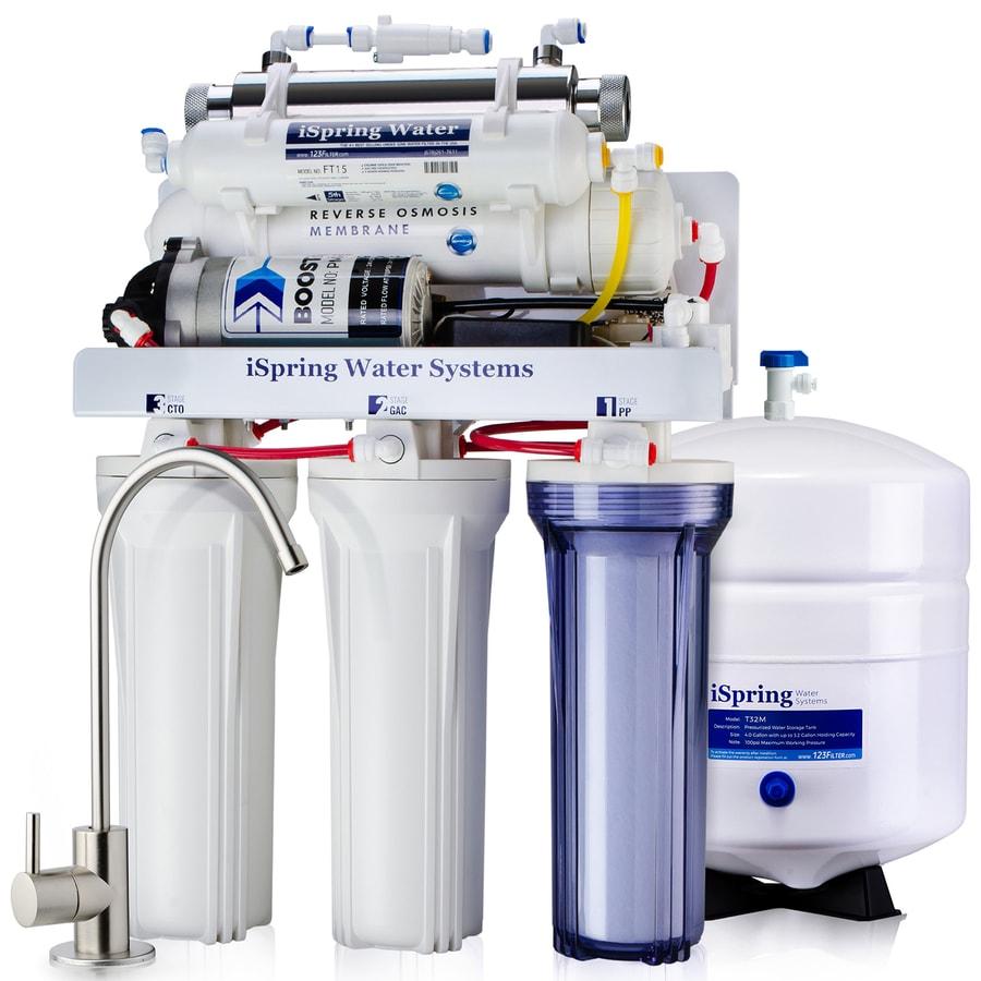 Ispring Rcc1up 100gpd Ro With Uv Sterilizer Mechanical