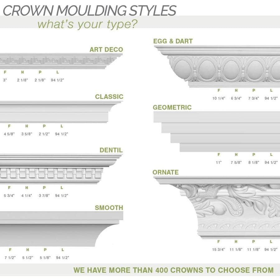 Ekena Millwork 3 1 4 In X 7 Ft 10 In Primed Polyurethane Crown Moulding In The Crown Moulding Department At Lowes Com