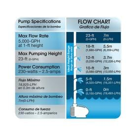 Lowes Pond Pump Lowes Wiring Diagram And Circuit Schematic
